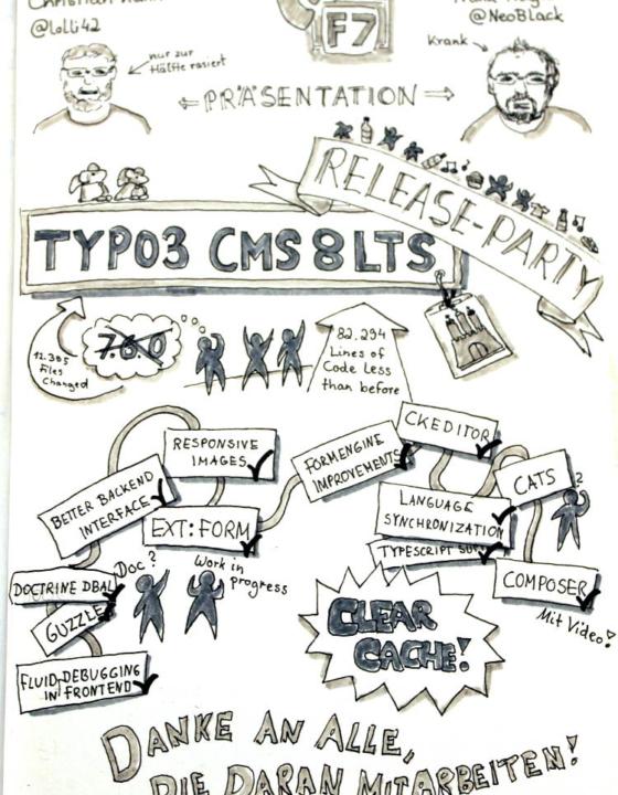 Sketchnotes – Mitschrift, Visualisierung und Kunst